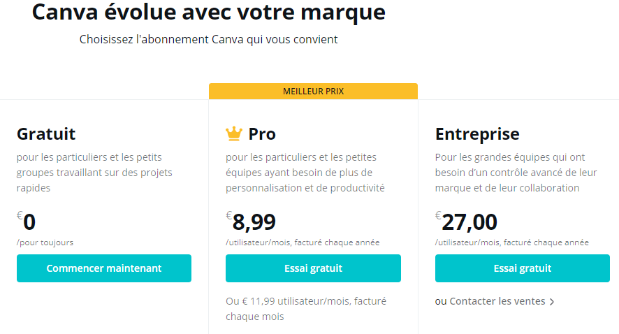 offre canva