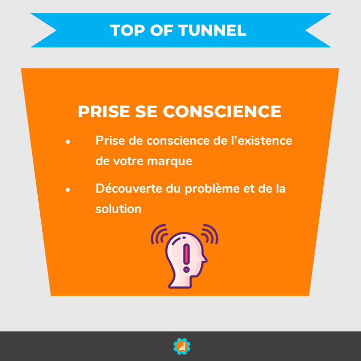 top du tunnel de contenu