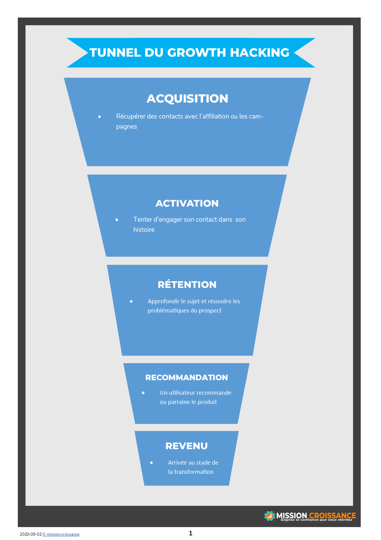 tunnel growth hacking -marketing digital